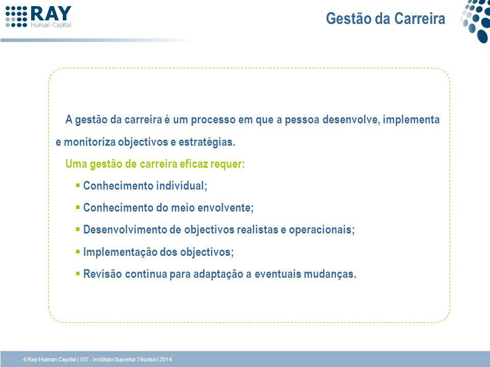 Gestão da Carreira A gestão da carreira é um processo em que a pessoa desenvolve, implementa e monitoriza objectivos e estratégias.