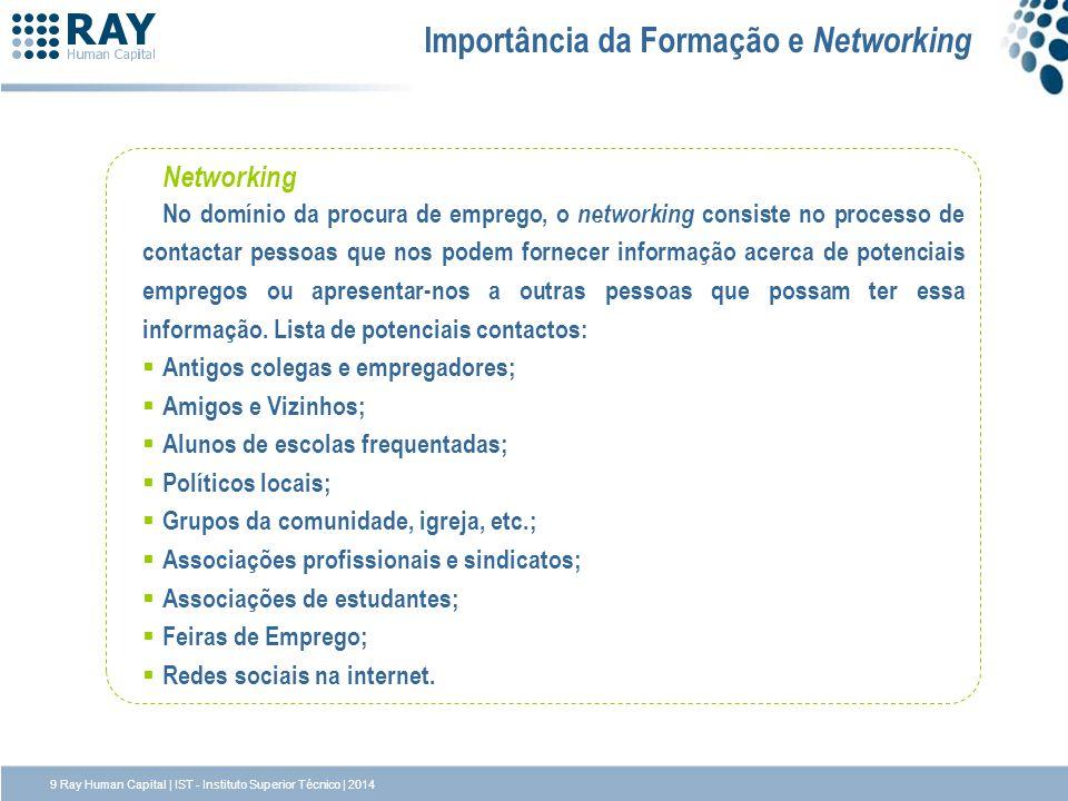 Importância da Formação e Networking