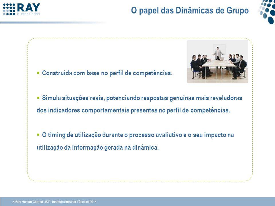 O papel das Dinâmicas de Grupo