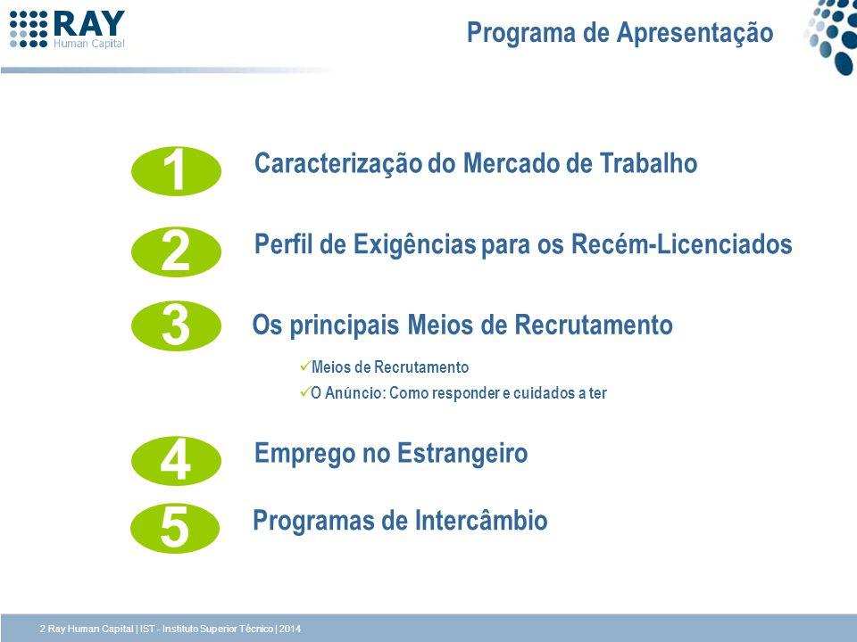 Programa de Apresentação