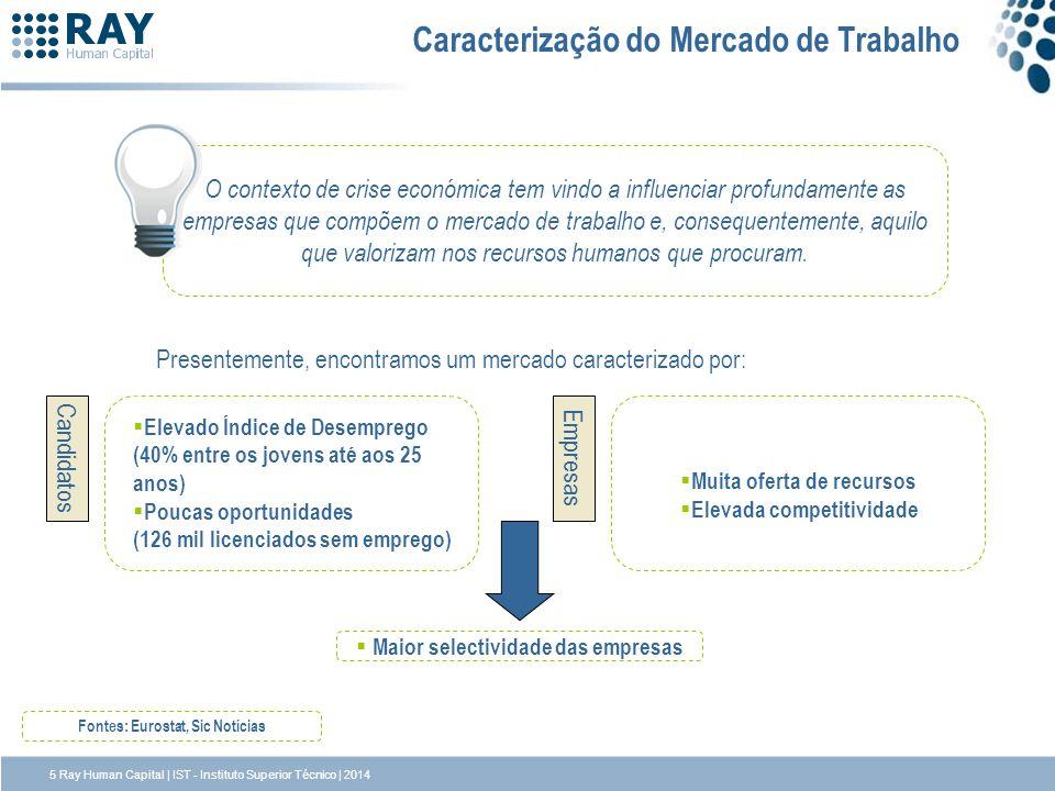 Caracterização do Mercado de Trabalho