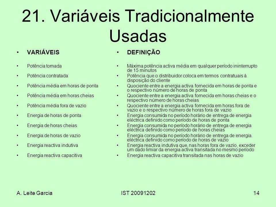 21. Variáveis Tradicionalmente Usadas