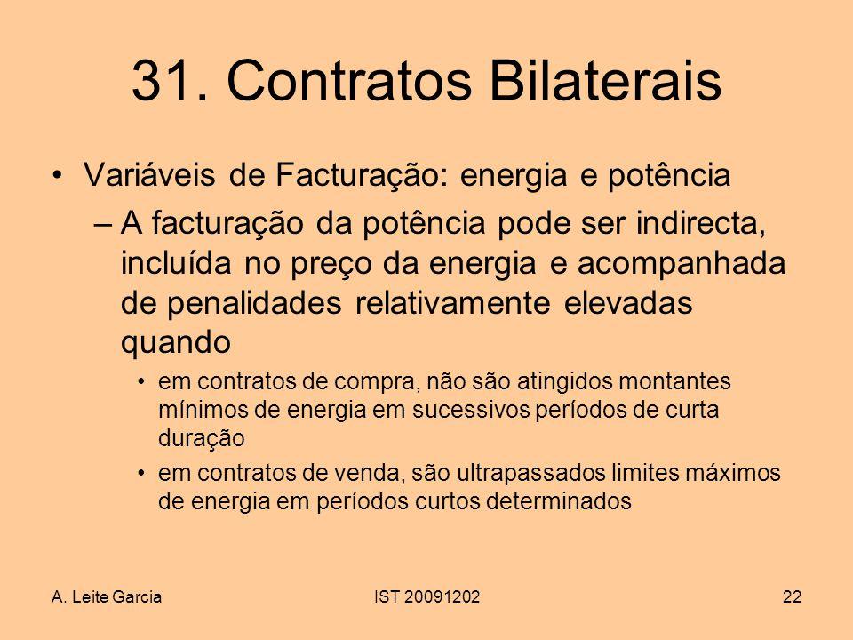 31. Contratos Bilaterais Variáveis de Facturação: energia e potência