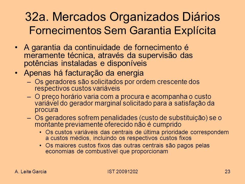 32a. Mercados Organizados Diários Fornecimentos Sem Garantia Explícita
