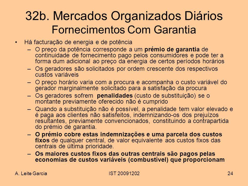 32b. Mercados Organizados Diários Fornecimentos Com Garantia