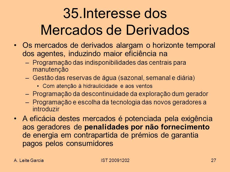35.Interesse dos Mercados de Derivados