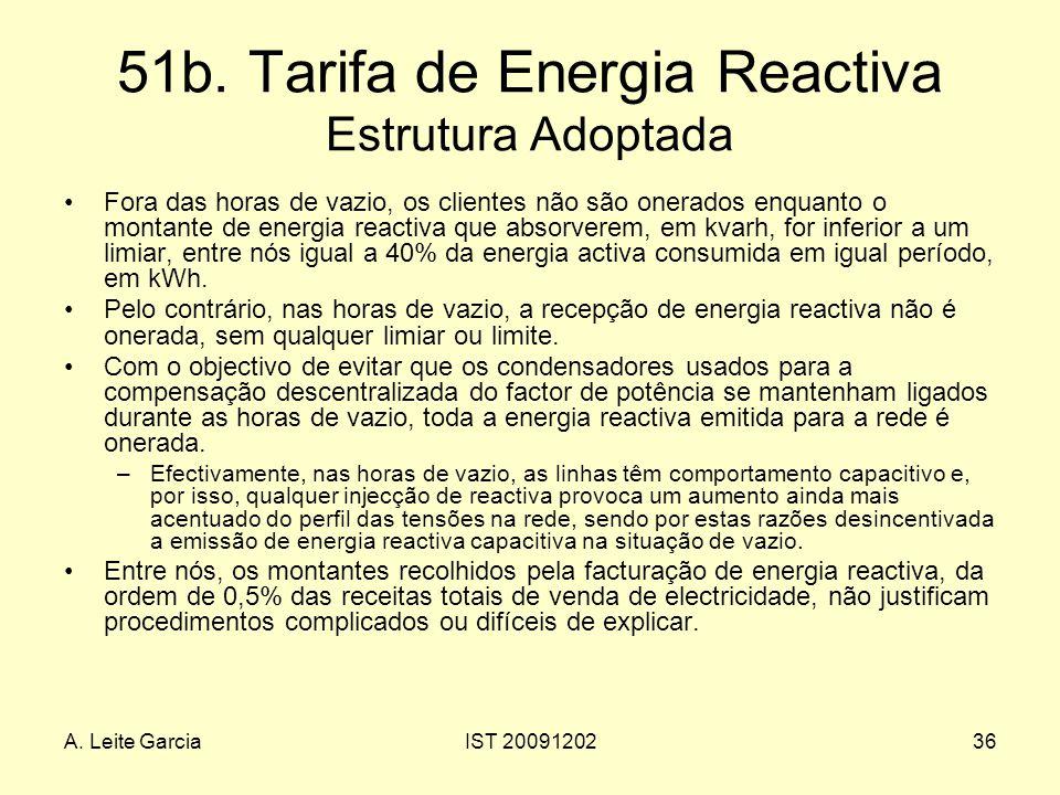 51b. Tarifa de Energia Reactiva Estrutura Adoptada