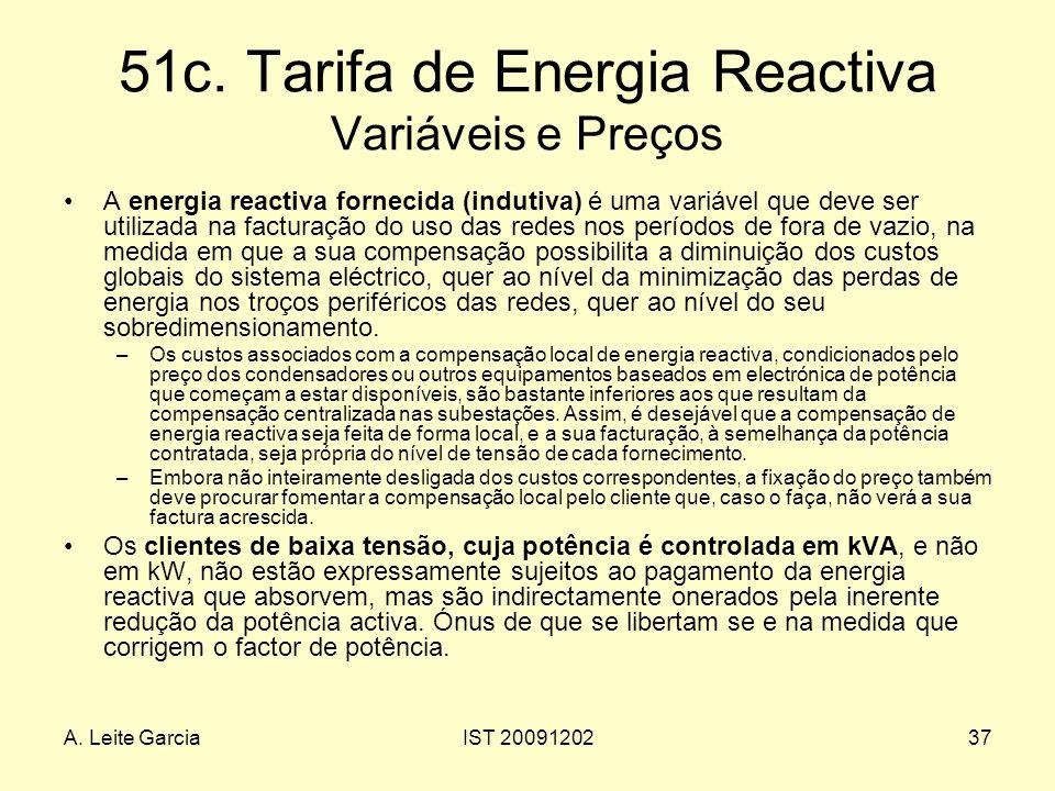 51c. Tarifa de Energia Reactiva Variáveis e Preços
