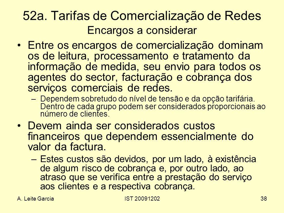 52a. Tarifas de Comercialização de Redes Encargos a considerar