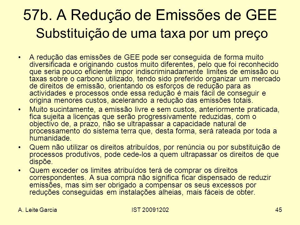 57b. A Redução de Emissões de GEE Substituição de uma taxa por um preço