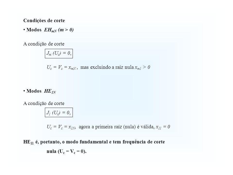 Condições de corte Modos EHmN (m > 0) A condição de corte. Jm (Uc) = 0, Uc = Vc = xmN , mas excluindo a raíz nula xm1 > 0.