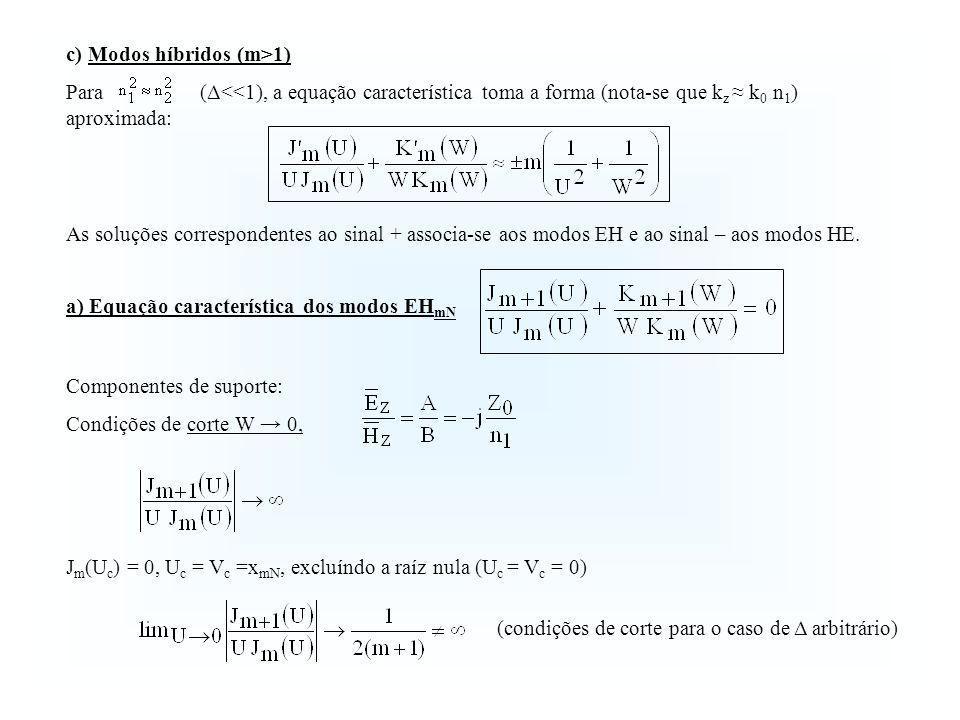 Modos híbridos (m>1)