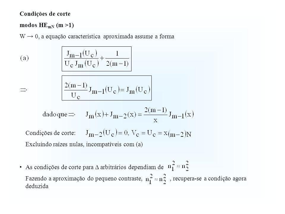 Condições de corte modos HEmN (m >1) W → 0, a equação característica aproximada assume a forma. Condições de corte: