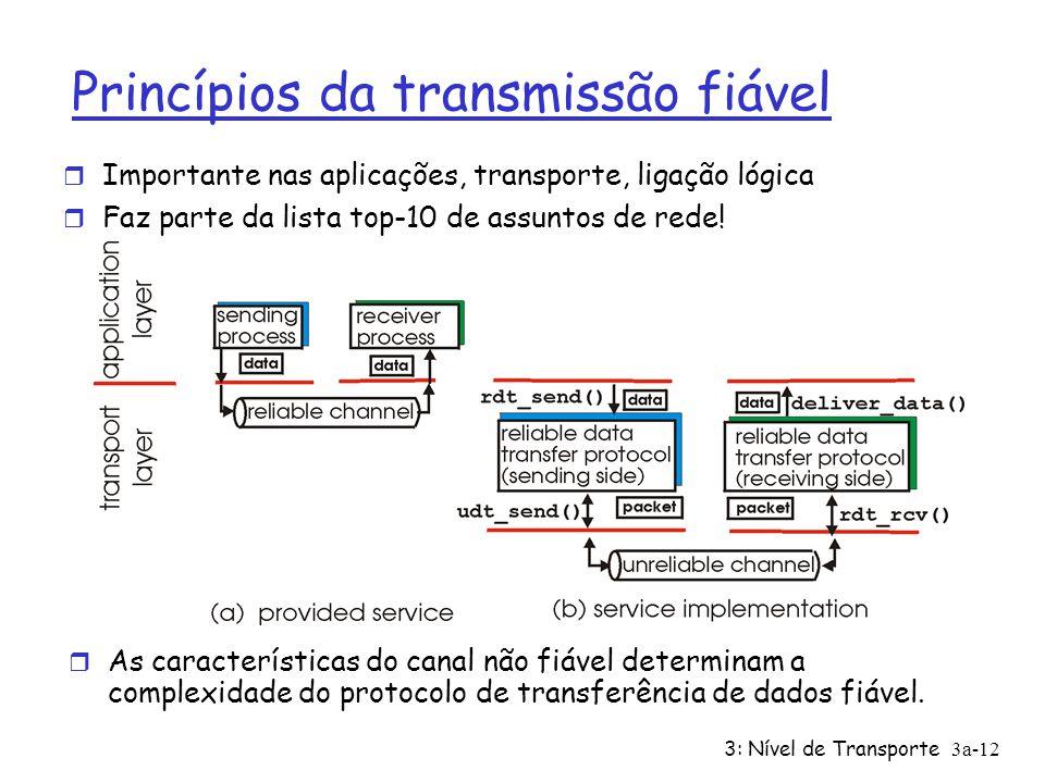 Princípios da transmissão fiável