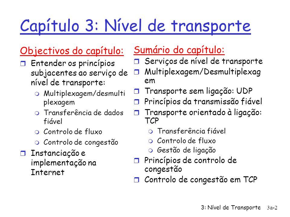 Capítulo 3: Nível de transporte