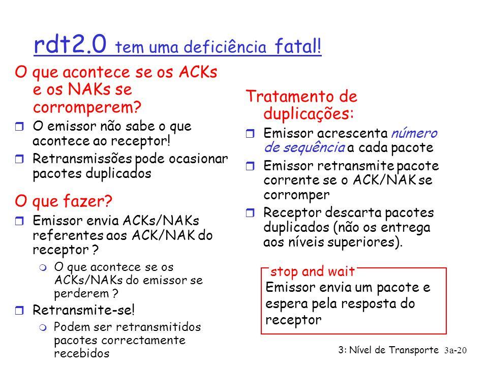 rdt2.0 tem uma deficiência fatal!