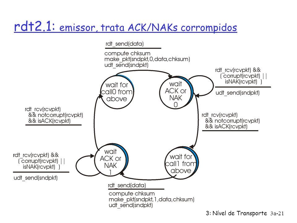 rdt2.1: emissor, trata ACK/NAKs corrompidos