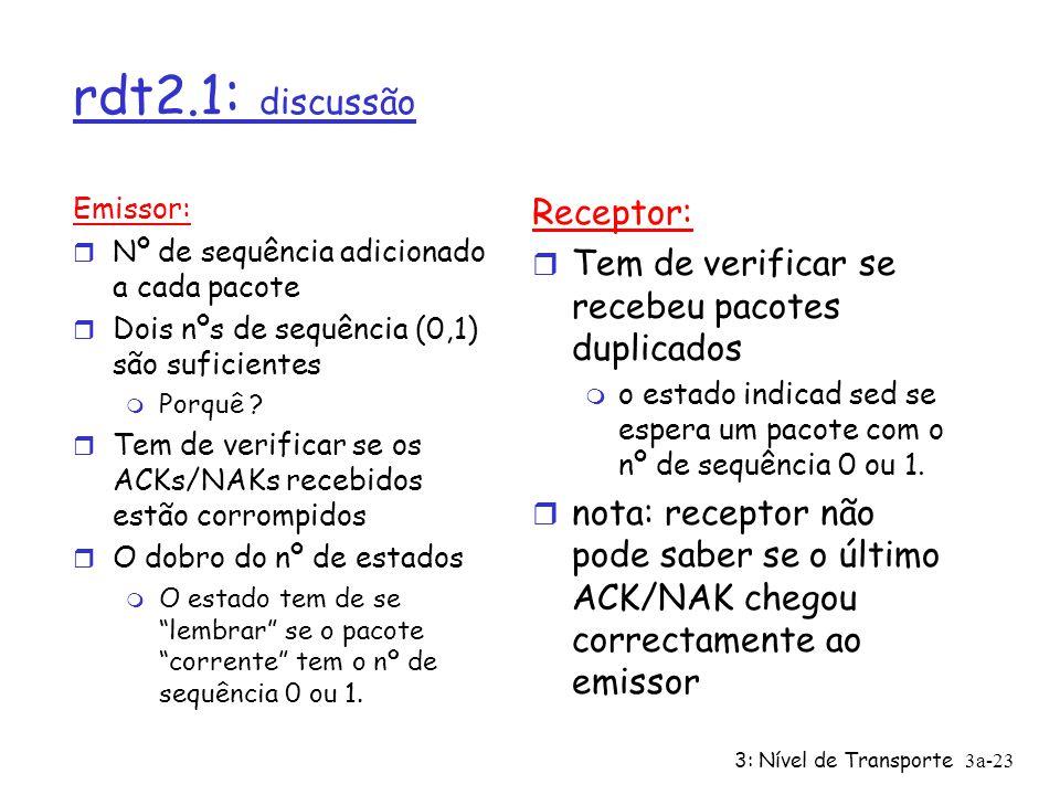 rdt2.1: discussão Receptor: