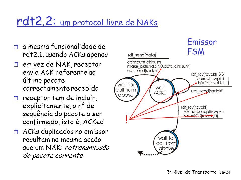 rdt2.2: um protocol livre de NAKs