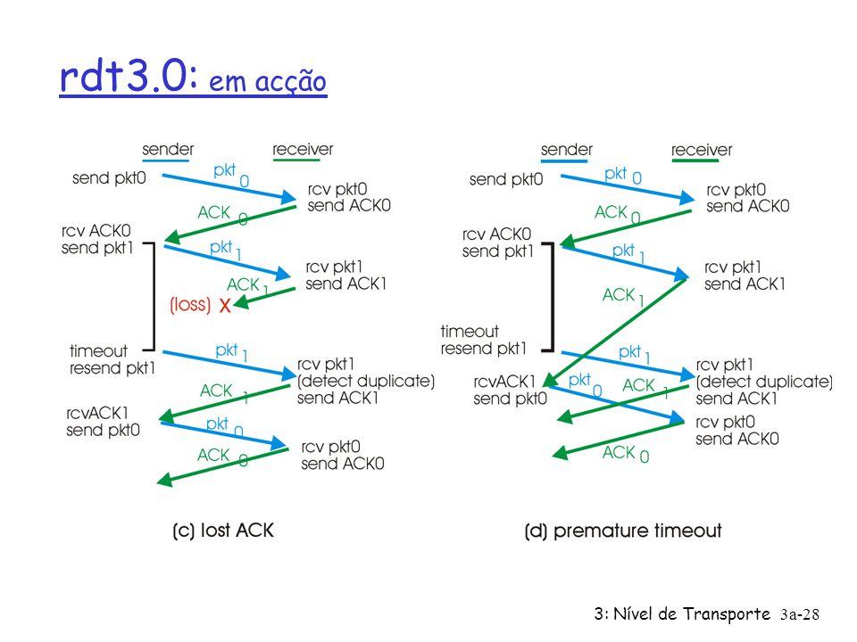 rdt3.0: em acção 3: Nível de Transporte