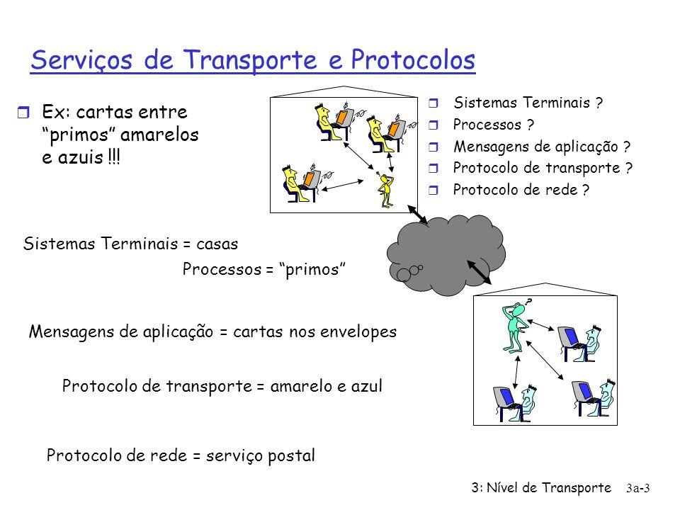 Serviços de Transporte e Protocolos