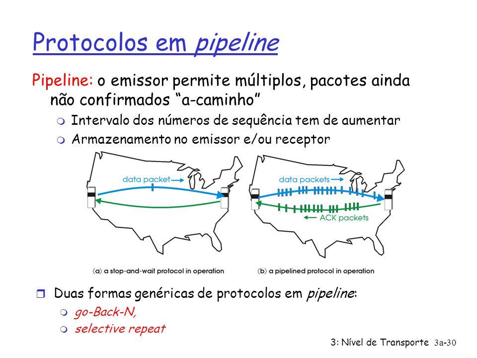 Protocolos em pipeline