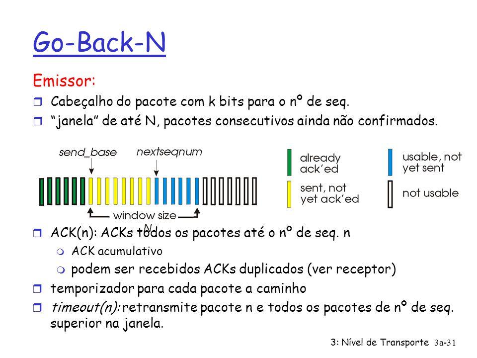 Go-Back-N Emissor: Cabeçalho do pacote com k bits para o nº de seq.
