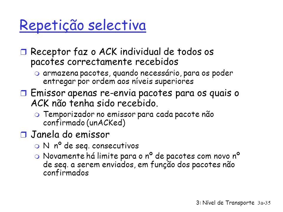 Repetição selectiva Receptor faz o ACK individual de todos os pacotes correctamente recebidos.