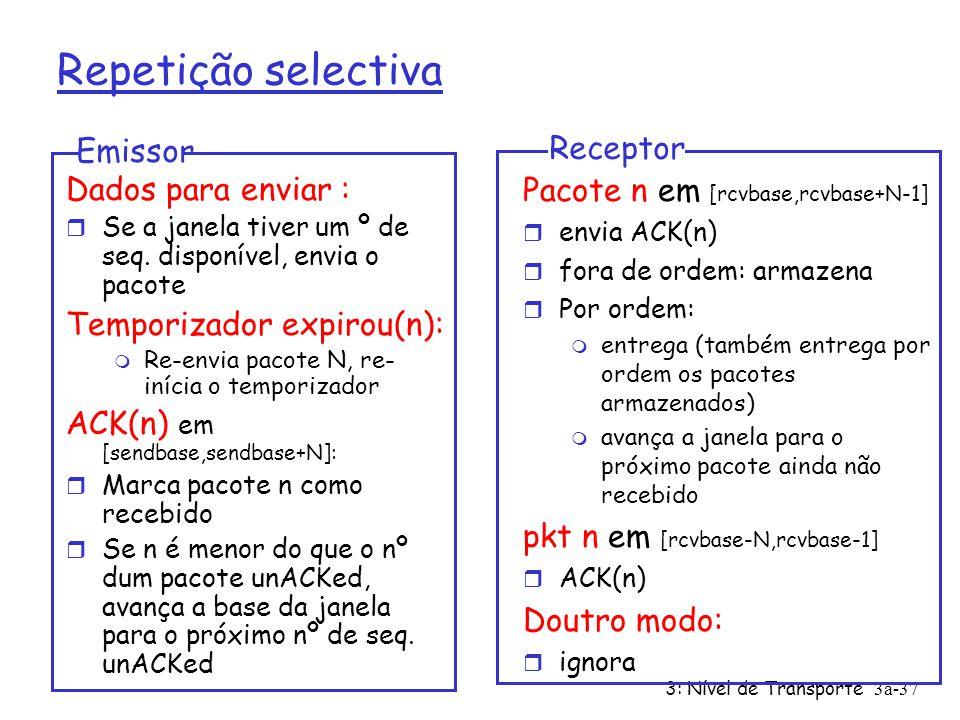 Repetição selectiva Receptor Emissor Dados para enviar :