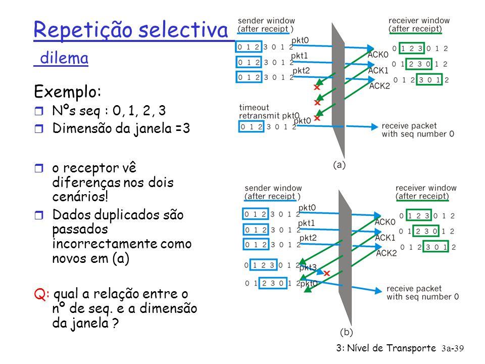 Repetição selectiva : dilema