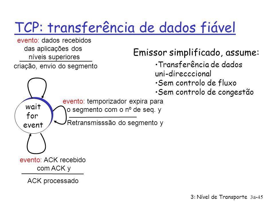 TCP: transferência de dados fiável