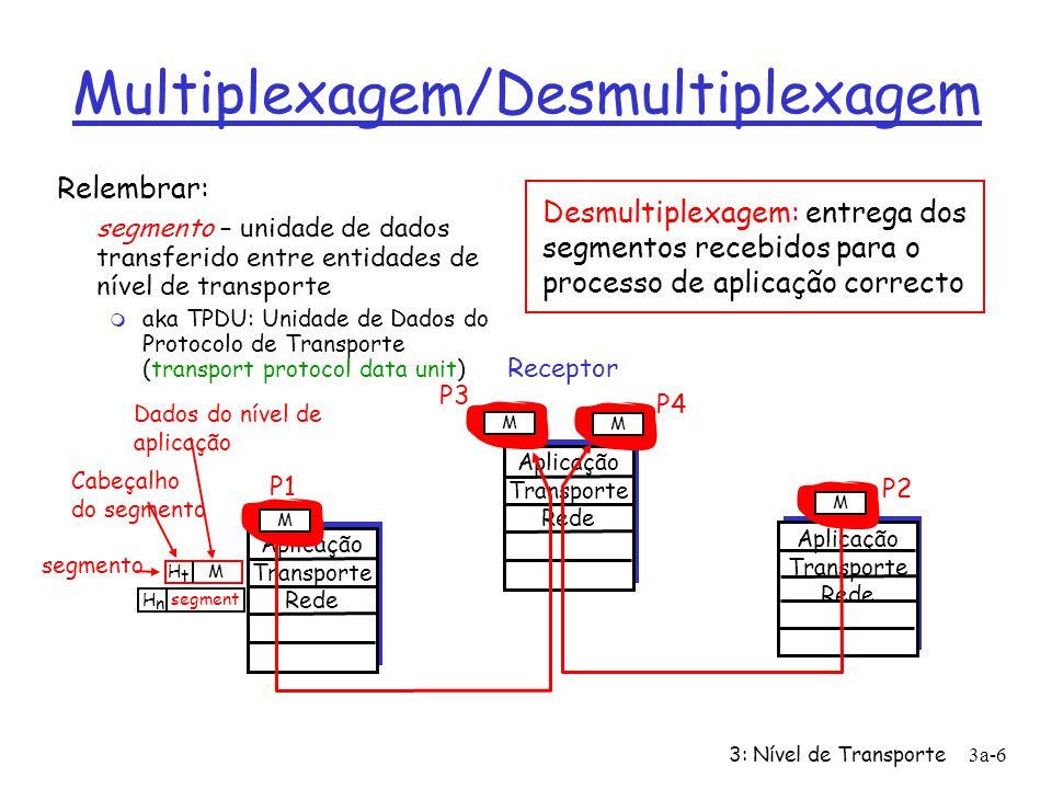 Multiplexagem/Desmultiplexagem