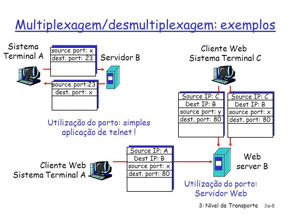 Multiplexagem/desmultiplexagem: exemplos