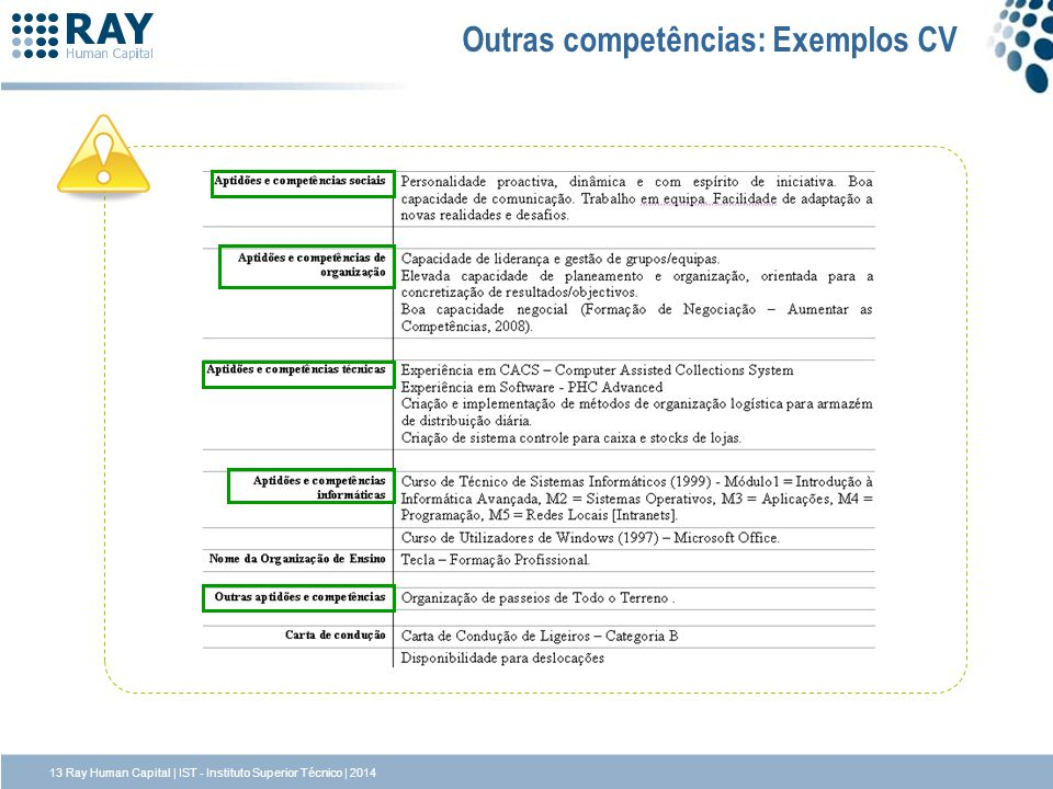 Outras competências: Exemplos CV