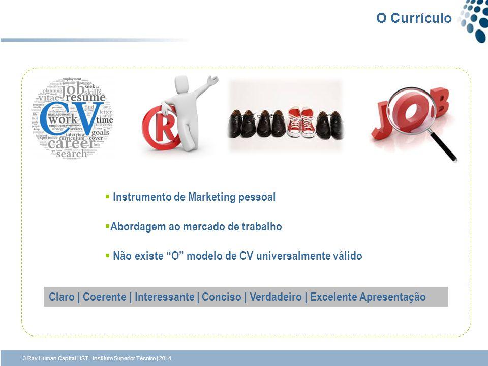 O Currículo Instrumento de Marketing pessoal