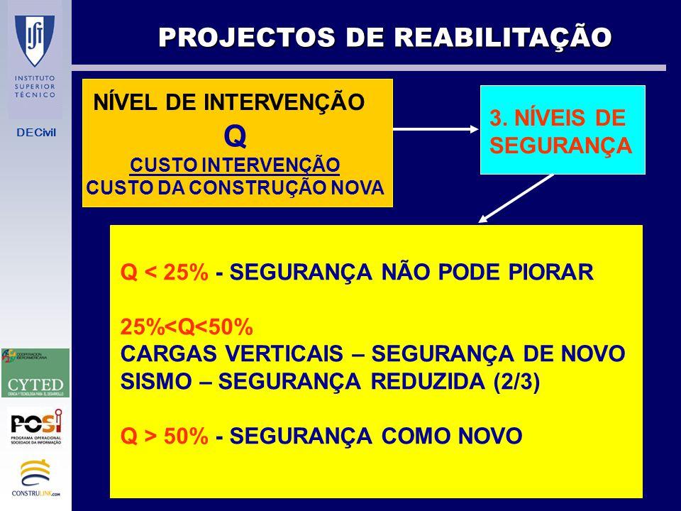 CUSTO DA CONSTRUÇÃO NOVA
