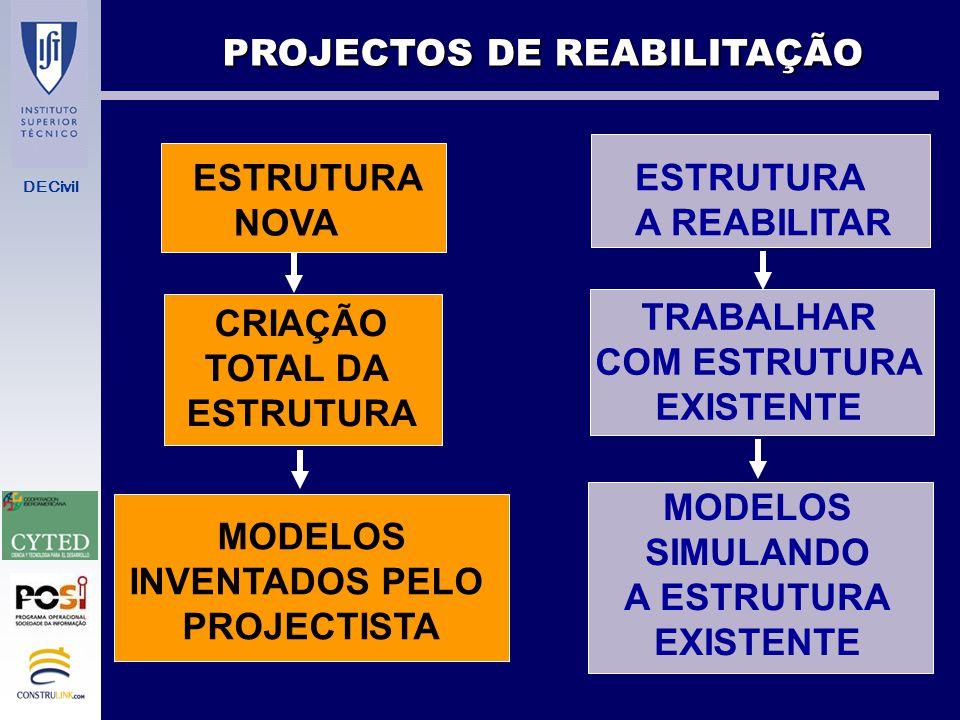 PROJECTOS DE REABILITAÇÃO