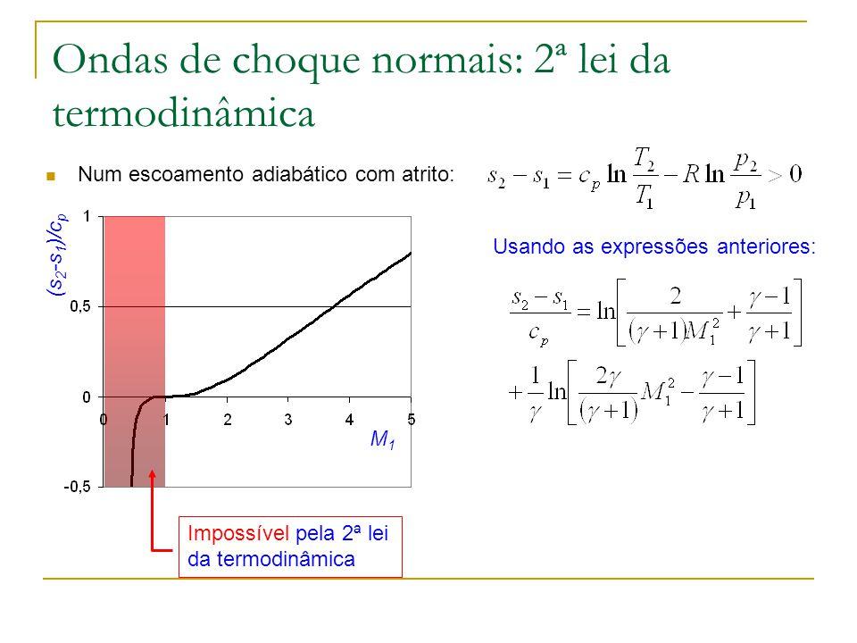Ondas de choque normais: 2ª lei da termodinâmica