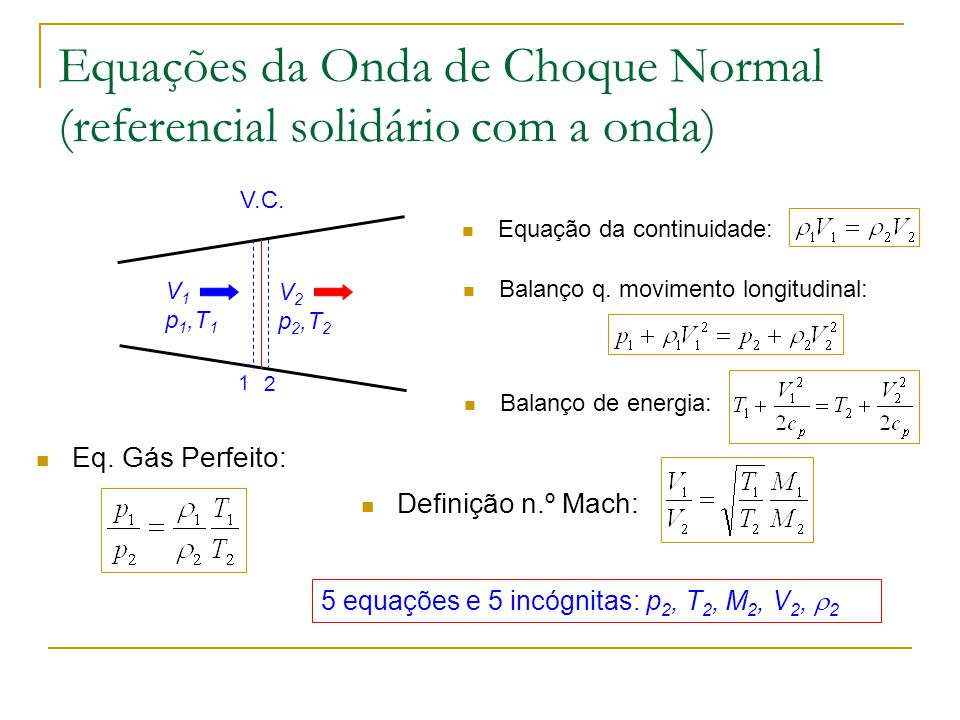 Equações da Onda de Choque Normal (referencial solidário com a onda)