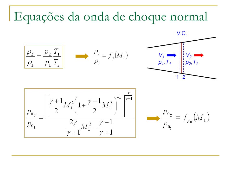 Equações da onda de choque normal