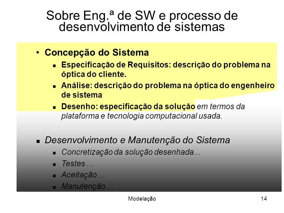 Sobre Eng.ª de SW e processo de desenvolvimento de sistemas