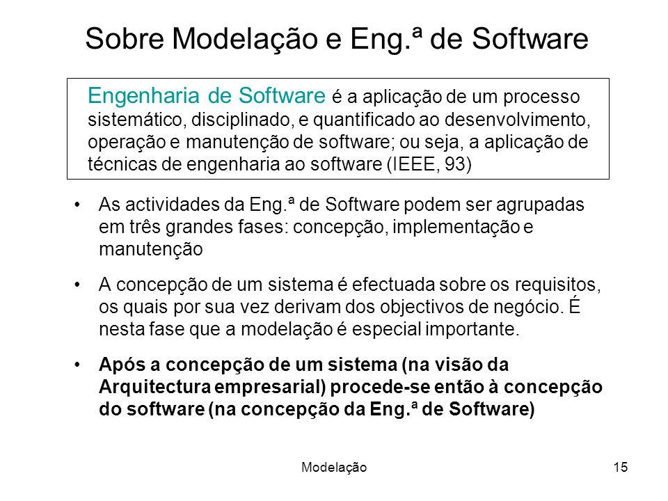 Sobre Modelação e Eng.ª de Software