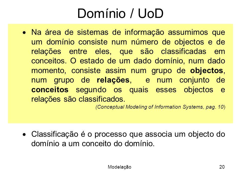 Domínio / UoD