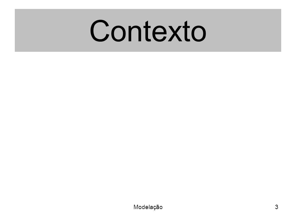 Contexto Modelação