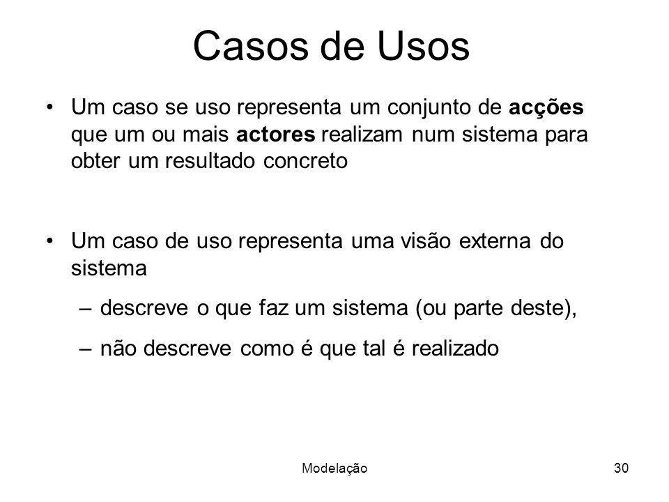 Casos de Usos Um caso se uso representa um conjunto de acções que um ou mais actores realizam num sistema para obter um resultado concreto.