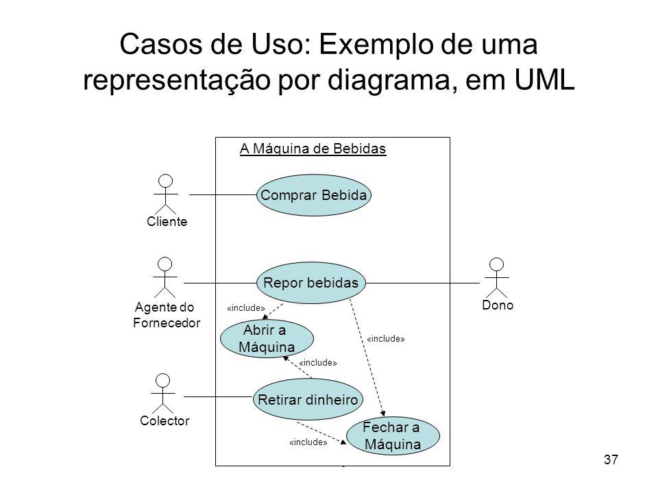 Casos de Uso: Exemplo de uma representação por diagrama, em UML