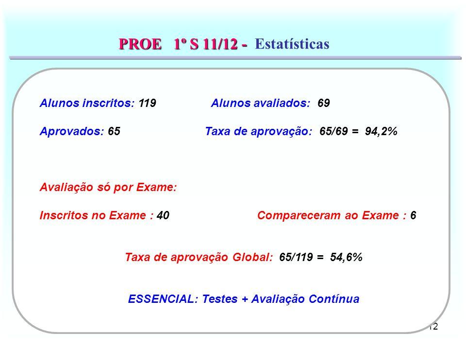 PROE 1º S 11/12 - Estatísticas