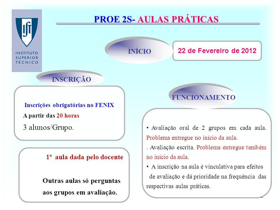 PROE 2S- AULAS PRÁTICAS 3 alunos/Grupo. INÍCIO 22 de Fevereiro de 2012
