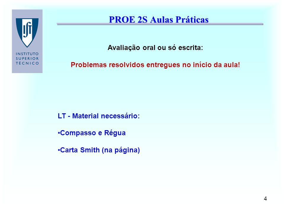 PROE 2S Aulas Práticas Avaliação oral ou só escrita: