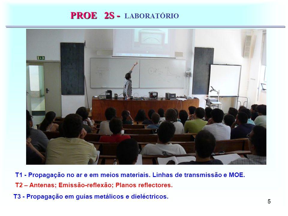 PROE 2S - LABORATÓRIO T1 - Propagação no ar e em meios materiais. Linhas de transmissão e MOE.